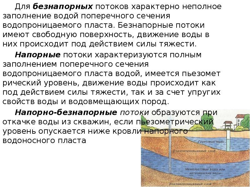 Для безнапорных потоков характерно неполное заполнение водой поперечного сечения водопроницаемого пл