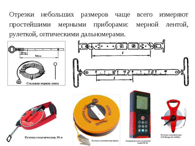 Отрезки небольших размеров чаще всего измеряют простейшими мерными приборами: мерной лентой, рулетко