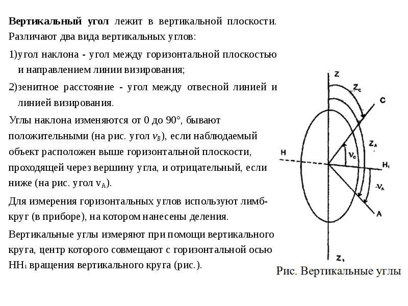 Вертикальный угол лежит в вертикальной плоскости. Различают два вида вертикальных углов: Вертикальн