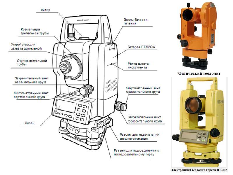 Инженерное обеспечение гидротехнического строительства, слайд 23