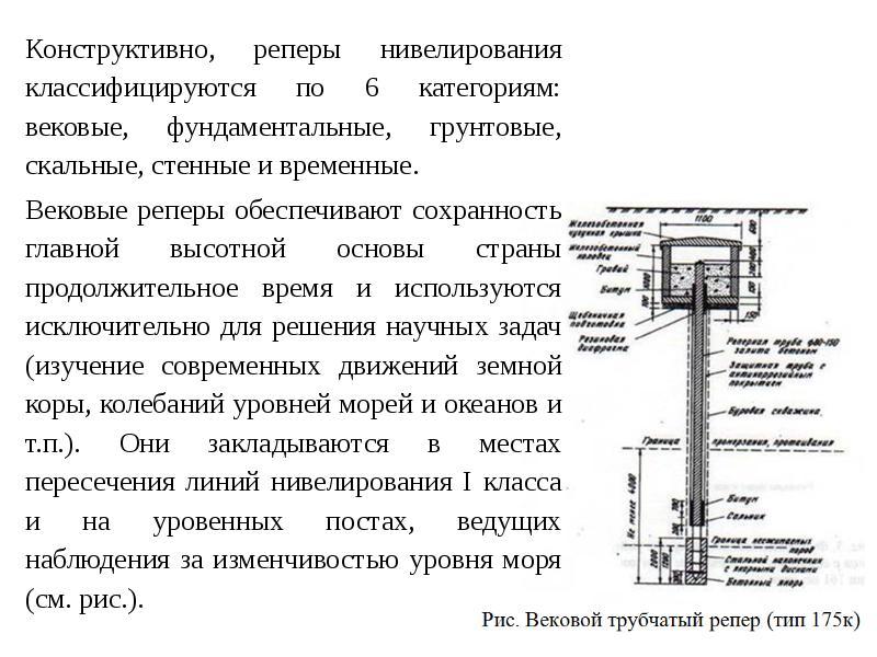 Конструктивно, реперы нивелирования классифицируются по 6 категориям: вековые, фундаментальные, грун