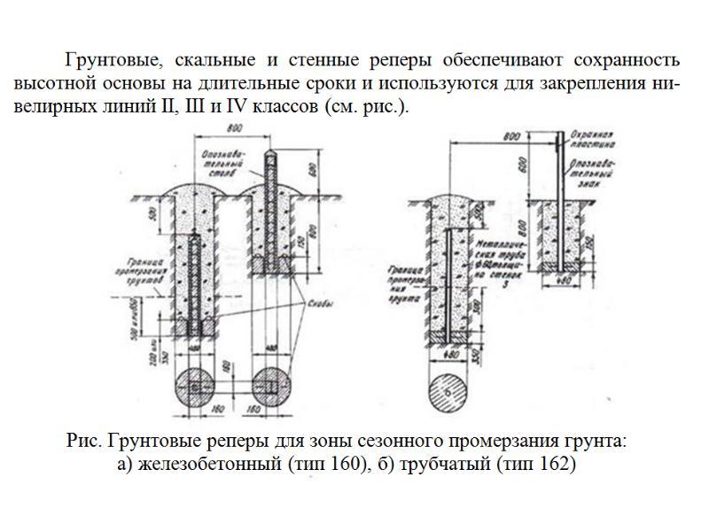 Инженерное обеспечение гидротехнического строительства, слайд 36