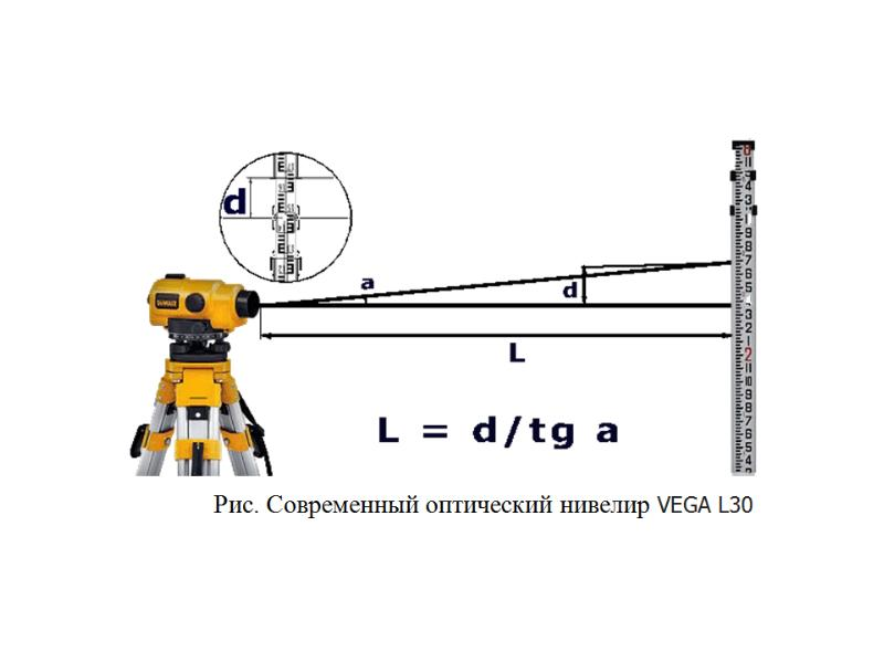 Инженерное обеспечение гидротехнического строительства, слайд 38