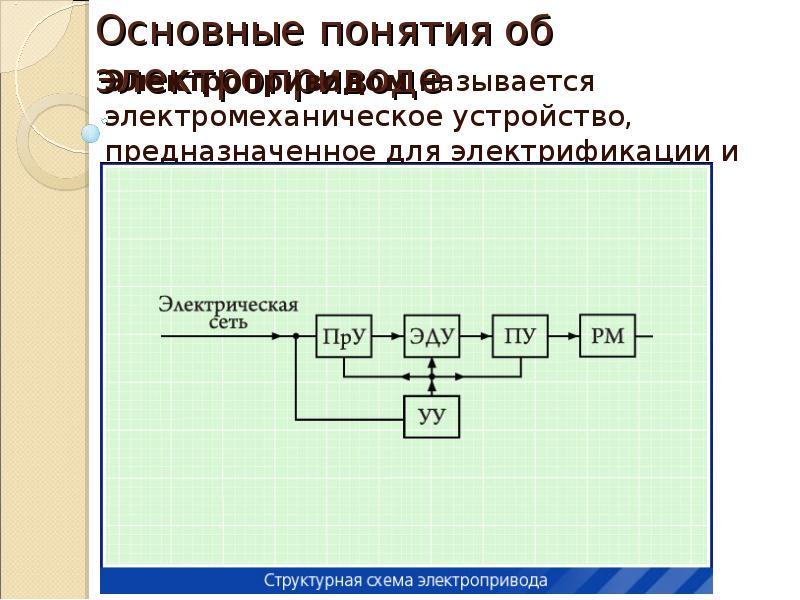 Основные понятия об электроприводе Электроприводом называется электромеханическое устройство, предна