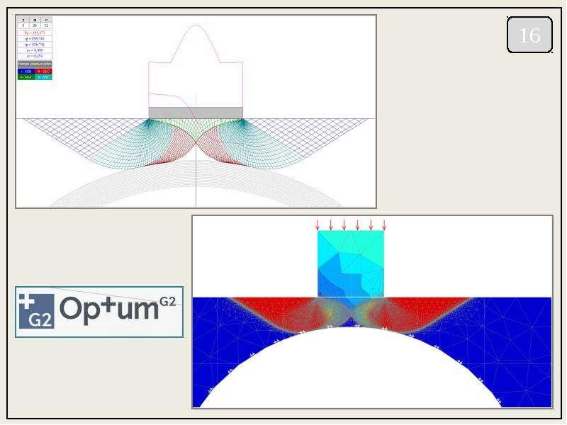Несущая способность грунтовых оснований с учетом подземных сооружений, слайд 16