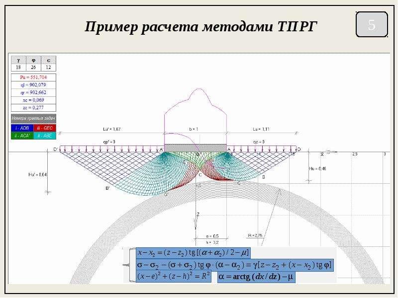 Пример расчета методами ТПРГ