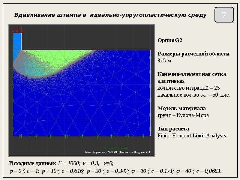 Вдавливание штампа в идеально-упругопластическую среду Исходные данные: E  1000;   0,3; =0;  
