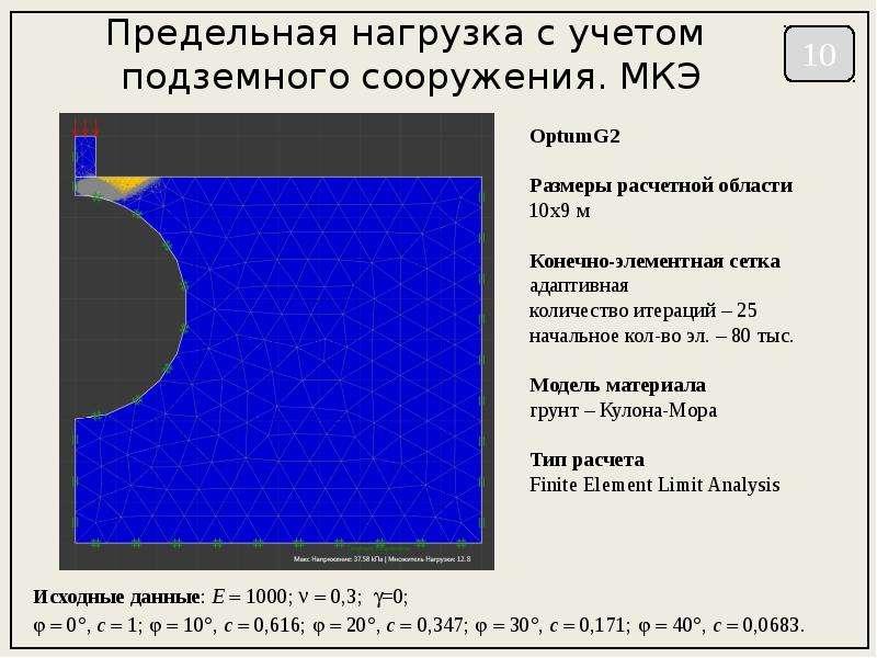 Предельная нагрузка с учетом подземного сооружения. МКЭ Исходные данные: E  1000;   0,3; =0;  