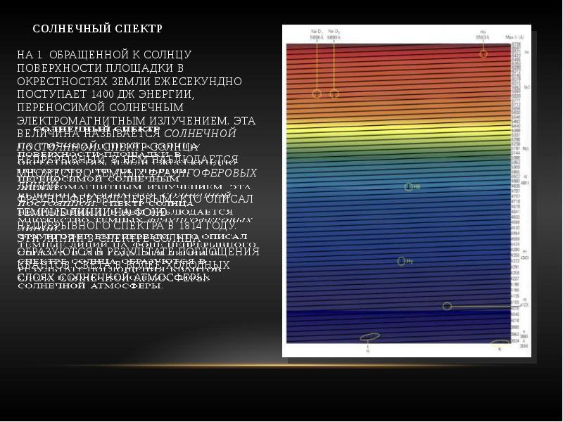 Солнечный спектр На 1 обращенной к Солнцу поверхности площадки в окрестностях Земли ежесекундно пост