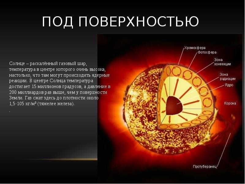 Под поверхностью Солнце – раскалённый газовый шар, температура в центре которого очень высока, насто
