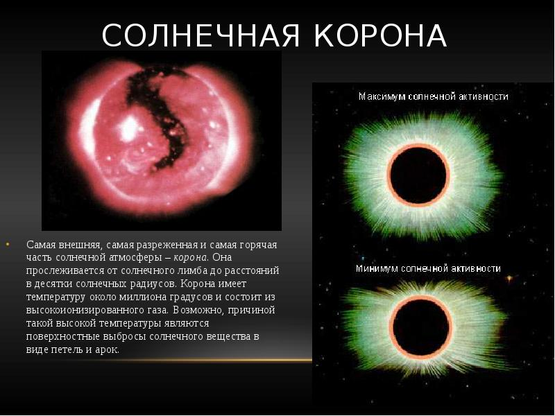 Солнечная корона Самая внешняя, самая разреженная и самая горячая часть солнечной атмосферы – корона