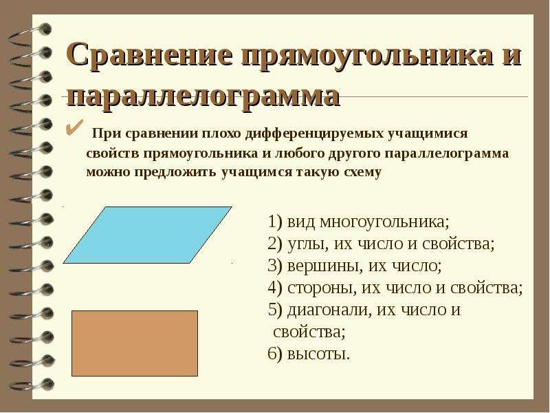 При сравнении плохо дифференцируемых учащимися свойств прямоугольника и любого другого параллелограм