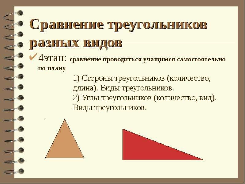 4этап: сравнение проводиться учащимся самостоятельно по плану 4этап: сравнение проводиться учащимся