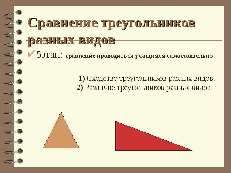 5этап: сравнение проводиться учащимся самостоятельно 5этап: сравнение проводиться учащимся самостоят