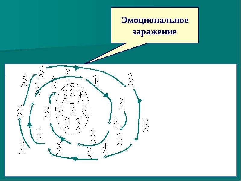 Профилактика образования толпы, основы работы с толпой, рис. 29