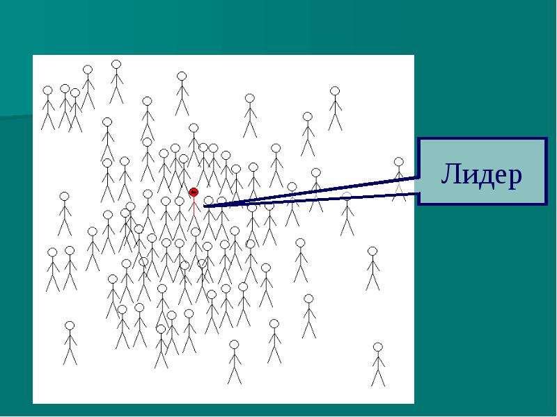Профилактика образования толпы, основы работы с толпой, рис. 30