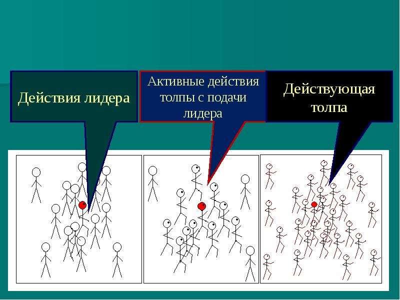 Профилактика образования толпы, основы работы с толпой, рис. 31