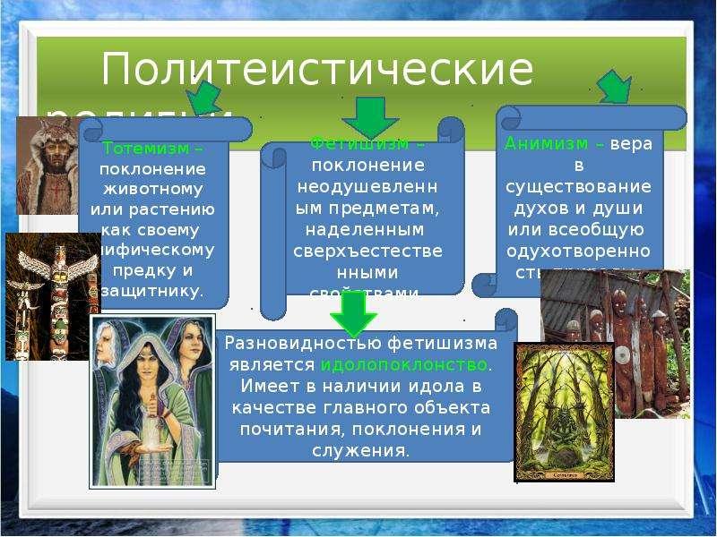 Духовная сфера жизни человека, рис. 11