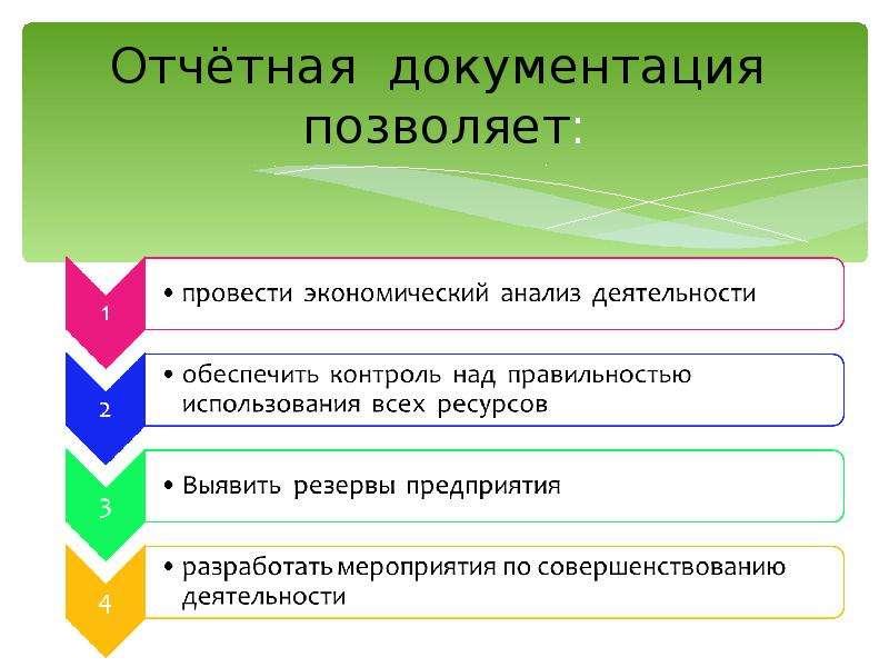 Отчётная документация позволяет: