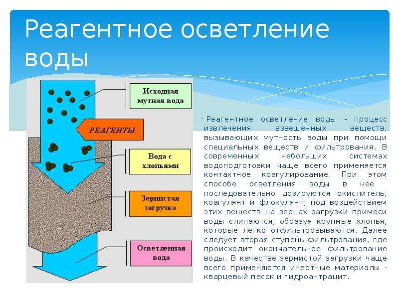 Реагентное осветление воды Реагентное осветление воды - процесс извлечения взвешенных веществ, вызыв
