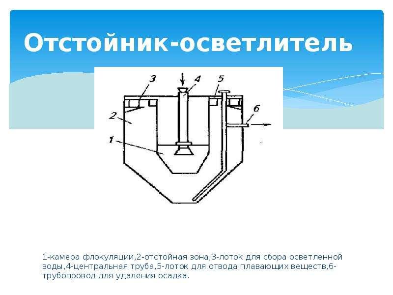 Отстойник-осветлитель 1-камера флокуляции,2-отстойная зона,3-лоток для сбора осветленной воды,4-цент