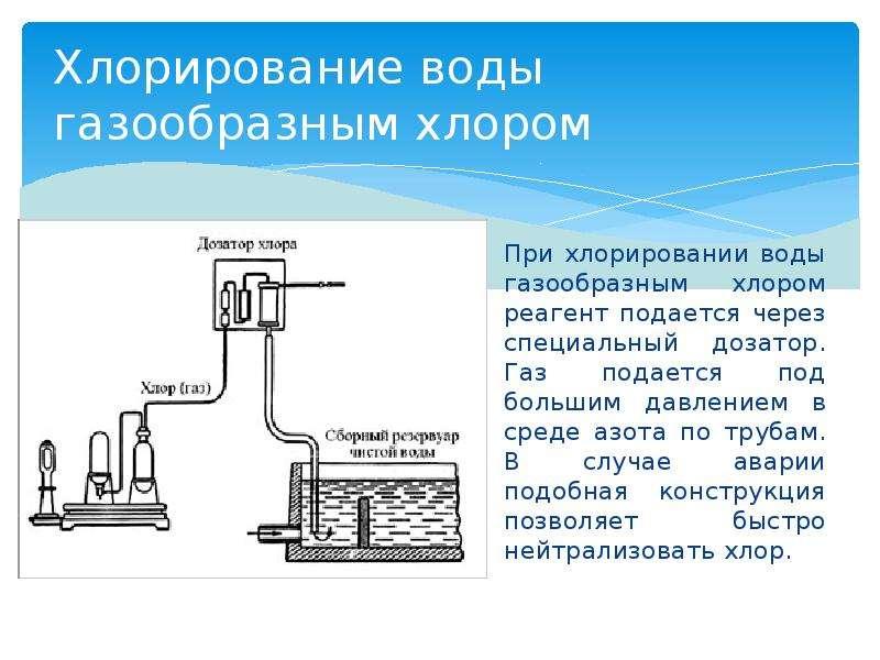 Хлорирование воды газообразным хлором При хлорировании воды газообразным хлором реагент подается чер