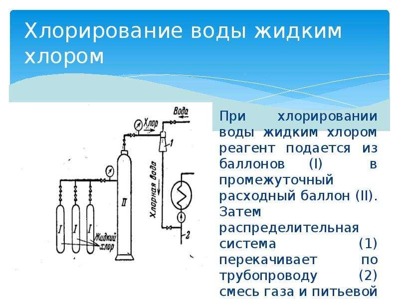 Хлорирование воды жидким хлором При хлорировании воды жидким хлором реагент подается из баллонов (I)