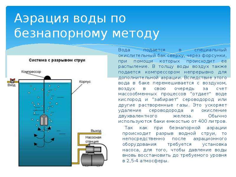 Аэрация воды по безнапорному методу Вода подается в специальный окислительный бак сверху, через форс