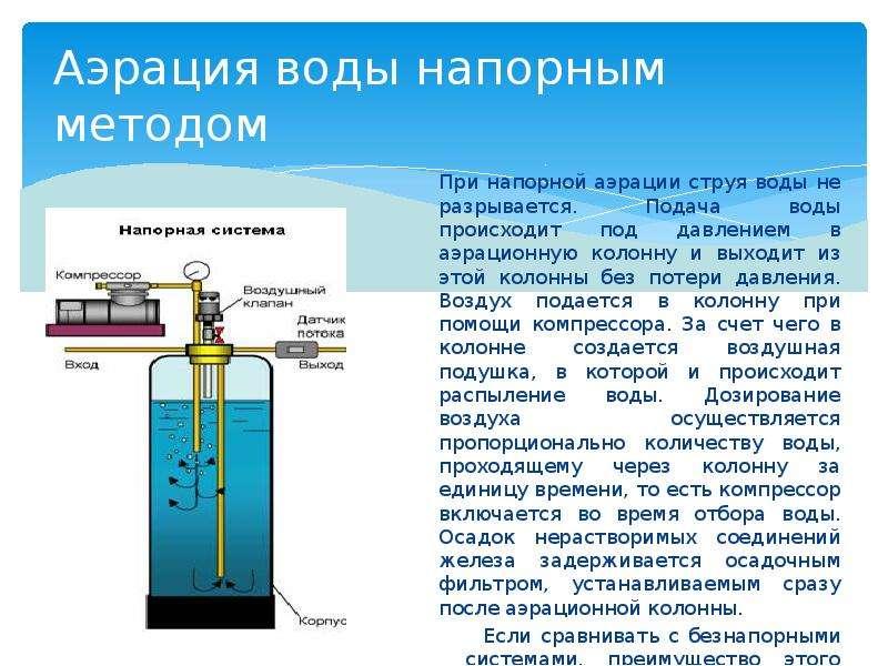 Аэрация воды напорным методом При напорной аэрации струя воды не разрывается. Подача воды происходит