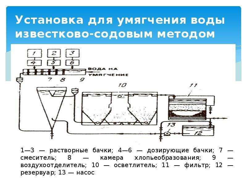 Установка для умягчения воды известково-содовым методом