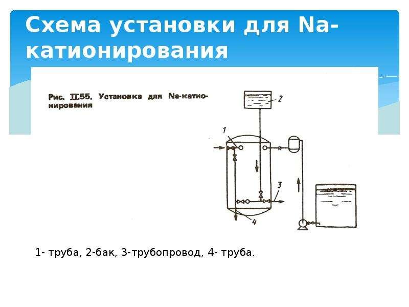 Схема установки для Na-катионирования