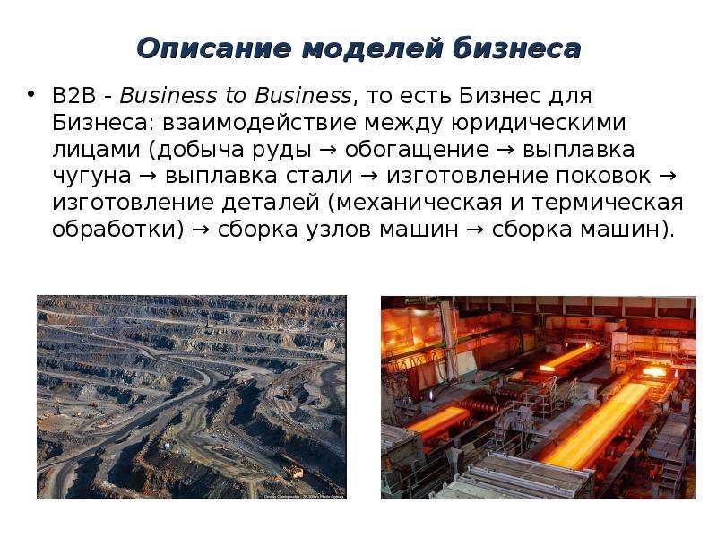 Описание моделей бизнеса B2B - Business to Business, то есть Бизнес для Бизнеса: взаимодействие межд