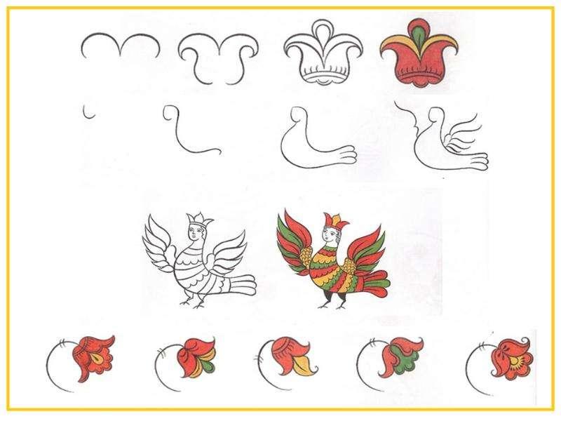 Конструкция и декор предметов народного быта, труда, слайд 26
