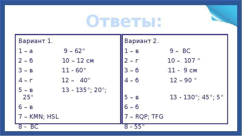 Ответы: Вариант 1. 1 – а 9 – 62° 2 – б 10 – 12 см 3 – в 11 - 60° 4 – г 12 – 40° 5 – в 13 - 135°; 20°