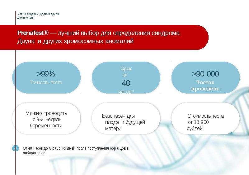 PrenaTest® — лучший выбор для определения синдрома Дауна и других хромосомных аномалий