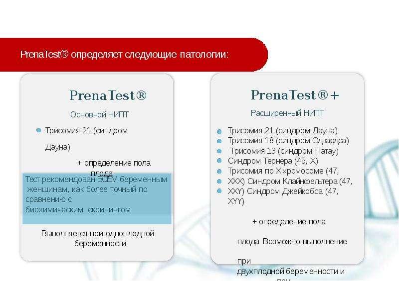 PrenaTest® определяет следующие патологии: PrenaTest®+ Расширенный НИПТ Трисомия 21 (синдром Дауна)