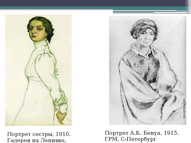Портрет А. К. Бенуа, 1915. ГРМ, С-Петербург