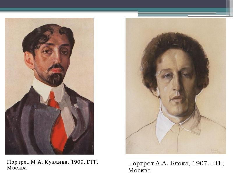 Портрет М. А. Кузмина, 1909. ГТГ, Москва
