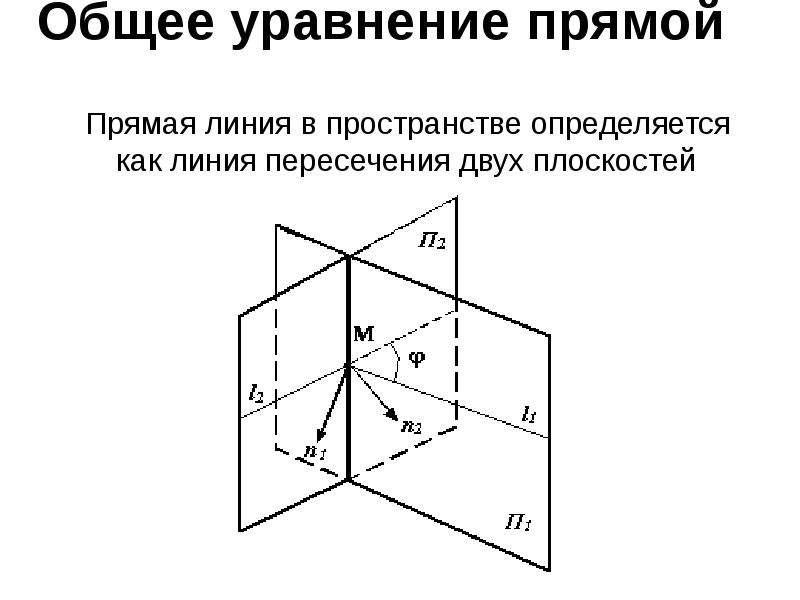 Общее уравнение прямой Прямая линия в пространстве определяется как линия пересечения двух плоскосте