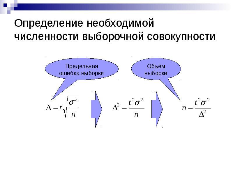 Определение необходимой численности выборочной совокупности