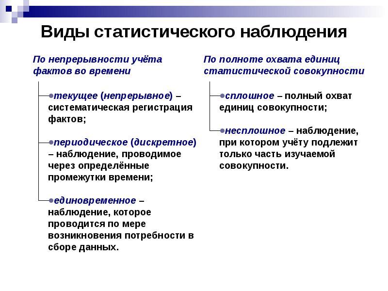 Понятие и значение статистического наблюдения, слайд 10