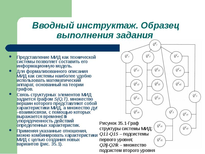 Представление МИД как технической системы позволяет составить его информационную модель. Представлен