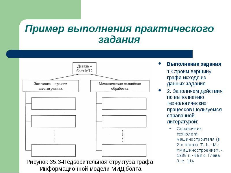 Выполнение задания Выполнение задания 1 Строим вершину графа исходя из данных задания 2. Заполняем д