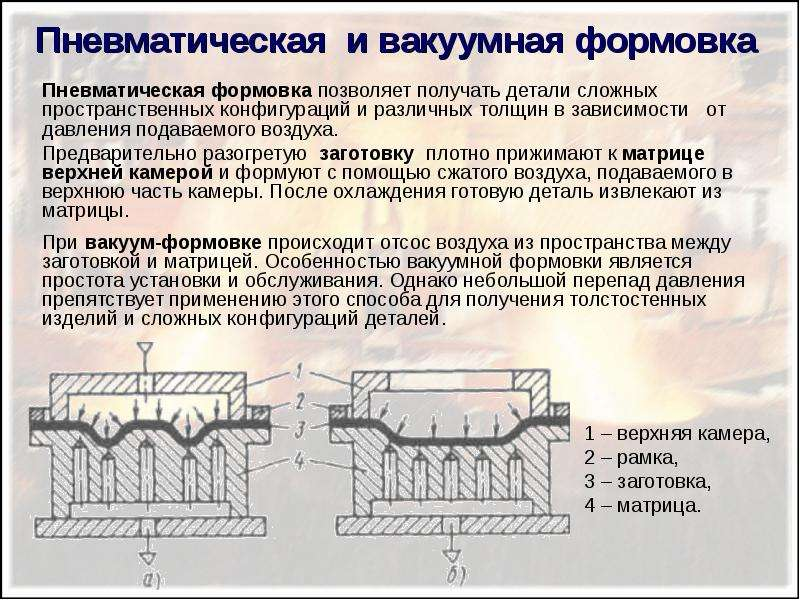 Пневматическая и вакуумная формовка