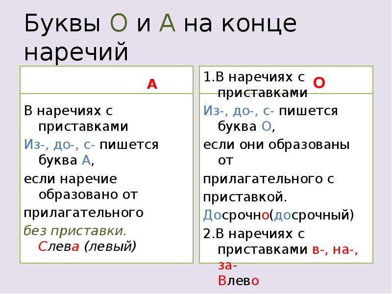 Буквы О и А на конце наречий А