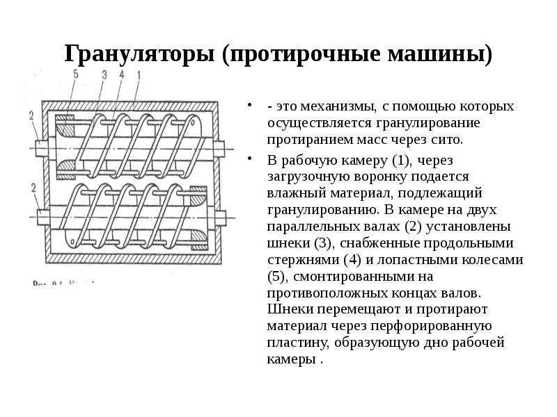 Грануляторы (протирочные машины) - это механизмы, с помощью которых осуществляется гранулирование пр