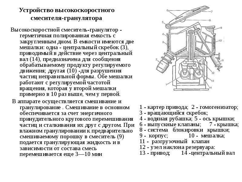 Высокоскоростной смеситель-гранулятор - герметичная полированная емкость с закругленным дном. В емко