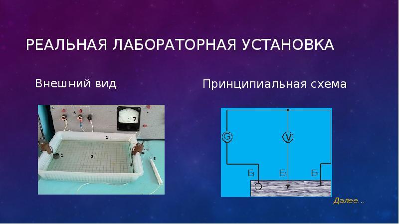 Реальная лабораторная установка Внешний вид