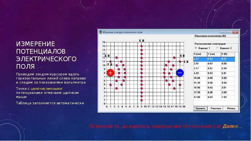 Измерение потенциалов электрического поля Проводим зондом-курсором вдоль горизонтальных линий слева