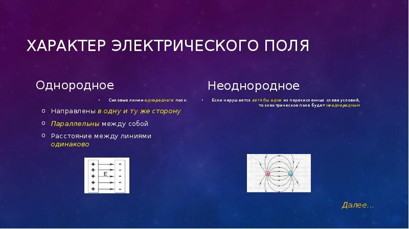 Характер электрического поля Однородное